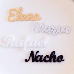 Nombres Metacrilato